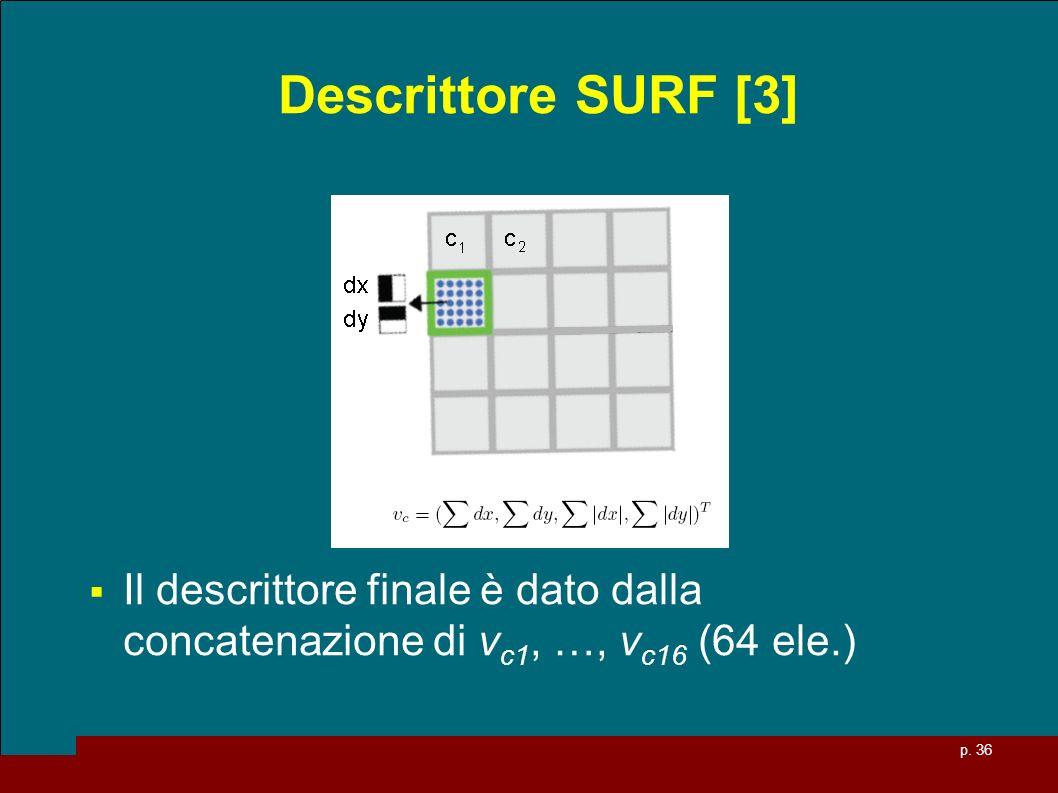 Descrittore SURF [3] Il descrittore finale è dato dalla concatenazione di vc1, …, vc16 (64 ele.)